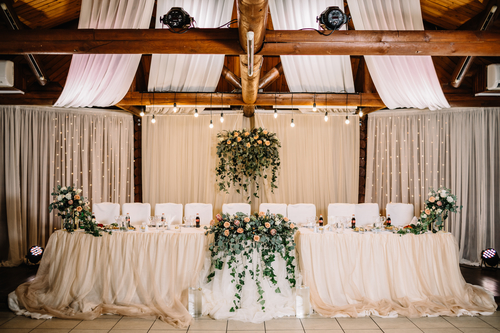 does-ho-liability-insurance-extend-to-a-rented-wedding-reception-site